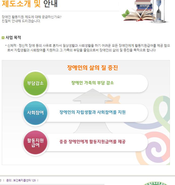 활동지원사 제도소개.PNG